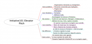Elevator pitch pour initiative101