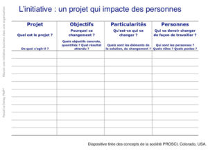Le projet poursuit des objectifs, il introduit des particularités qui impactent des personnes : est-ce que les objectifs peuvent être atteints sans que les personnes changent quelque chose à leur façon de contribuer ?